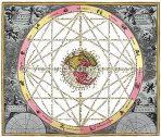 Astrology (SP101)