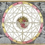 Astrology (SP101)